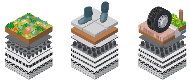 Nophadrain 3D-illustraties van opbouwen extensief, beloopbaar en berijdbaar