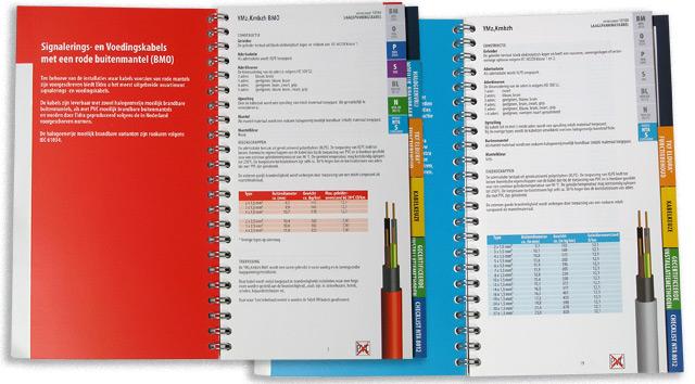 Eldra brochure brandveilige kabels